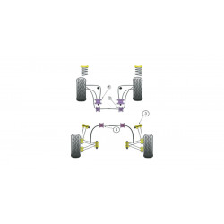 Silent-Bloc Powerflex Triangle Avant BMW E46 Diamètre 60mm (2 Pièces)